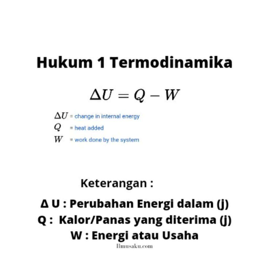 Rumus hukum 1 Termodinamika