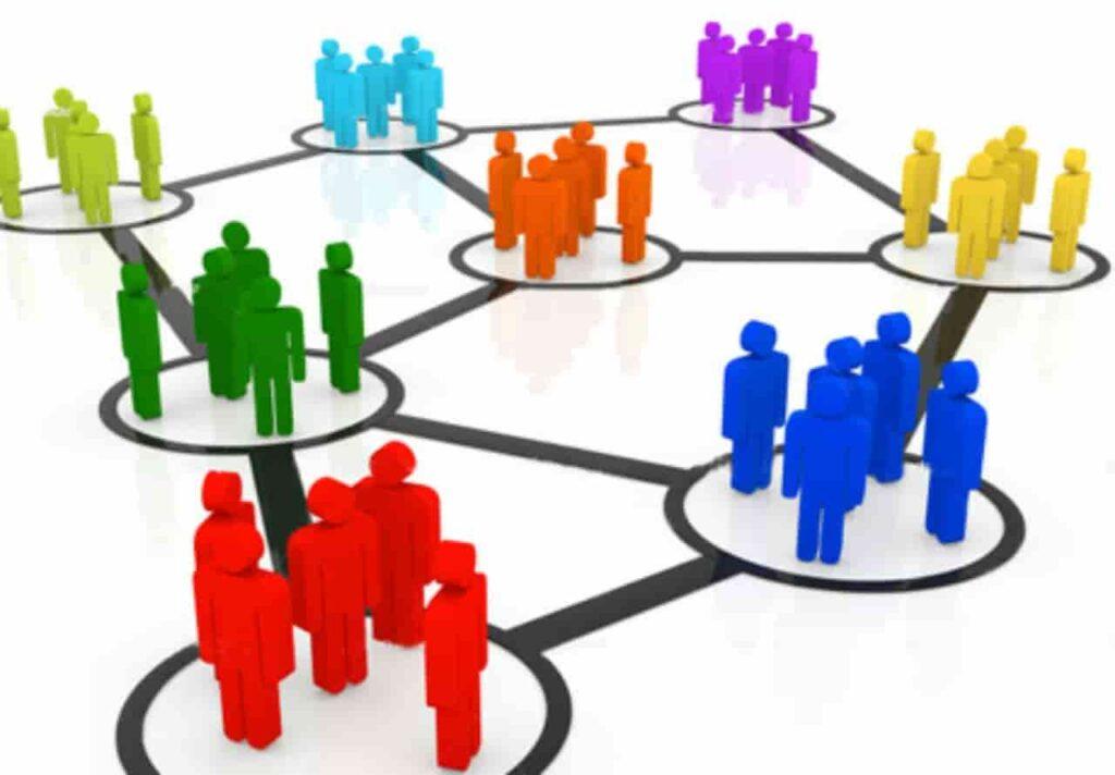 Pengertian sistem sosial