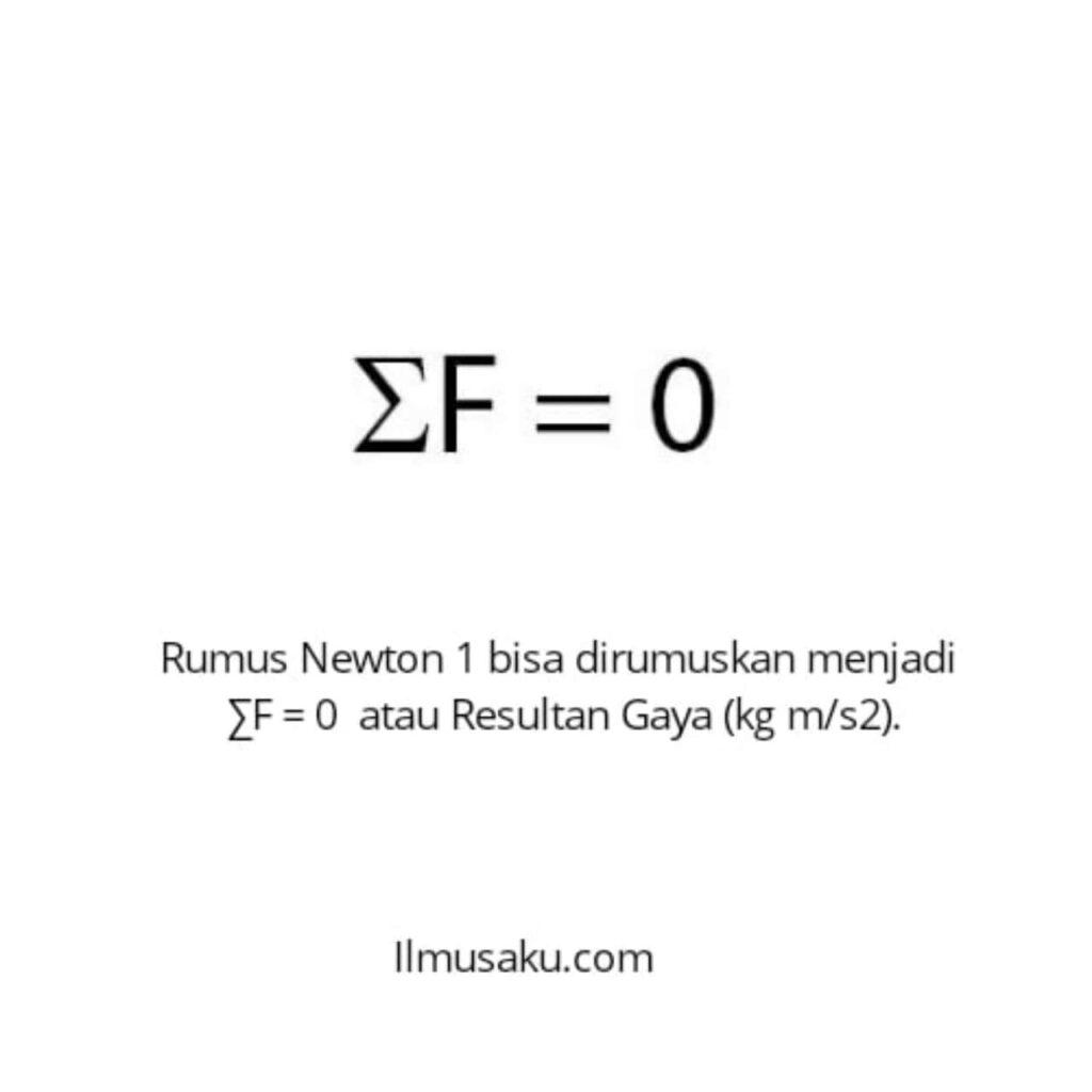 3 konsep hukum Newton