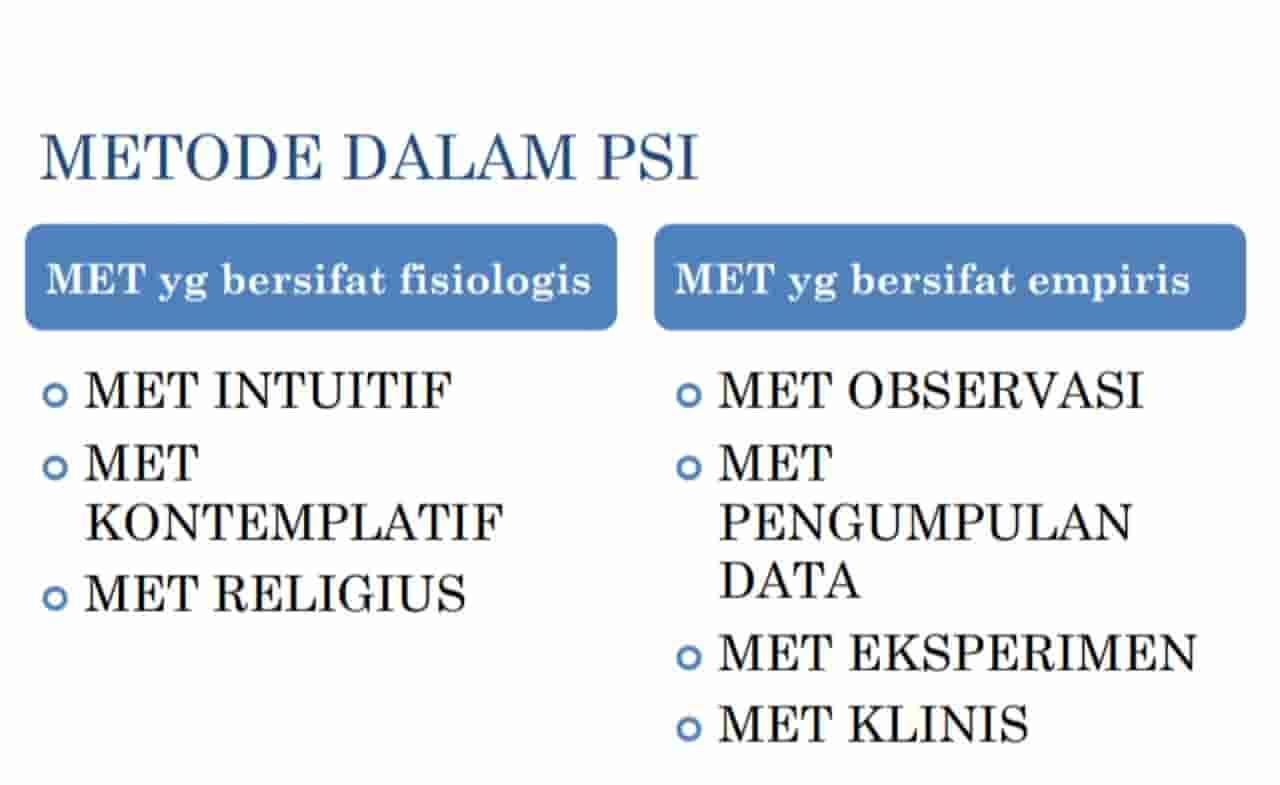 Metode Psikologi
